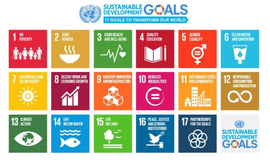 development-goals
